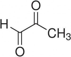 methylglyoxalu konstrukce manuskin active